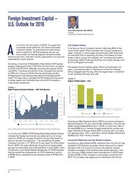 Foreign Investment Capital – U.S. Outlook for 2016